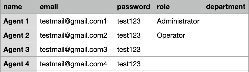 example-user-roles-csv-d1f20689e9afa502625f6e8e.png