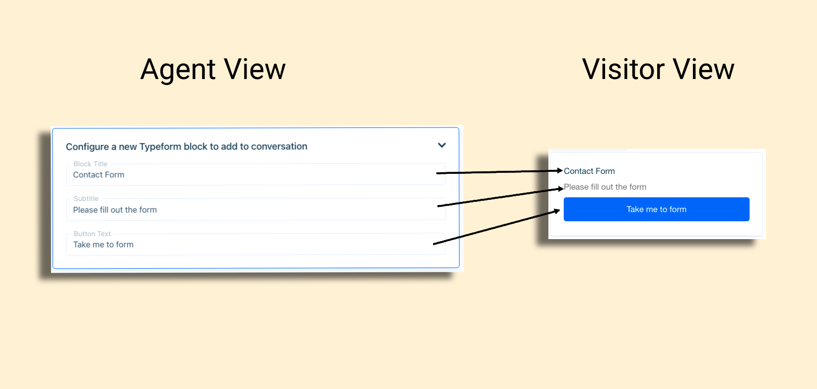 agent-view-vs-visitor-view-ce5dd6405b57b9972f5d1961.png
