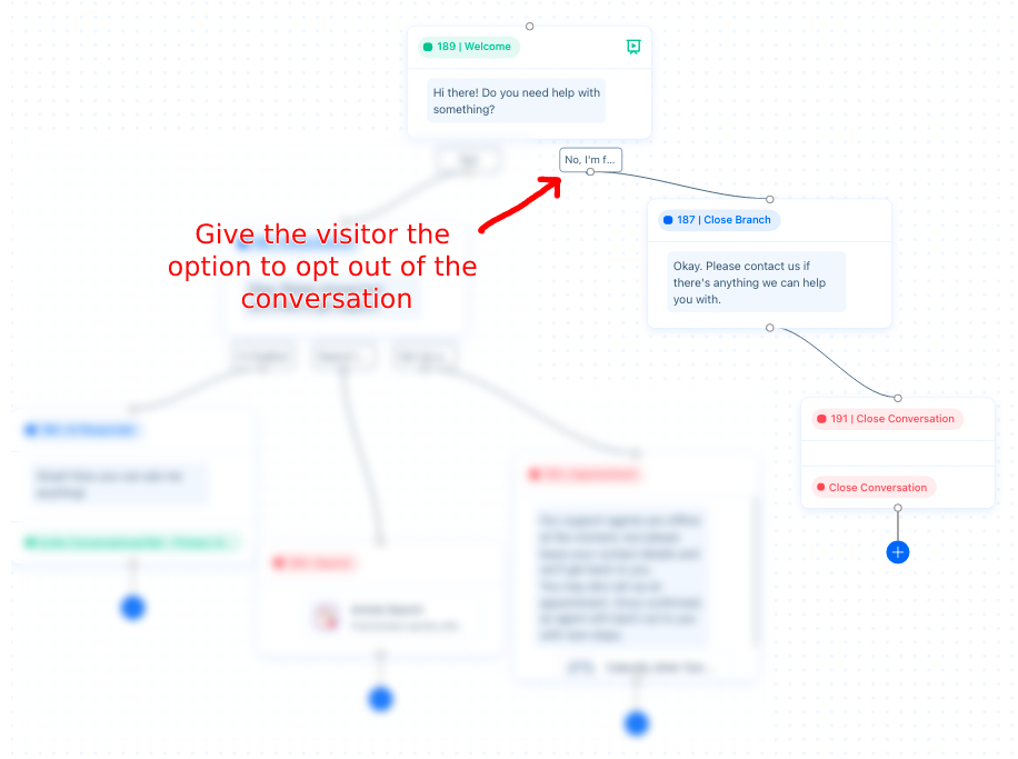 detailed-image-of-No-branches-that-give-the-visitor-an-opt-out-option-7ef9eba1cc761a0b7c5486d3.png