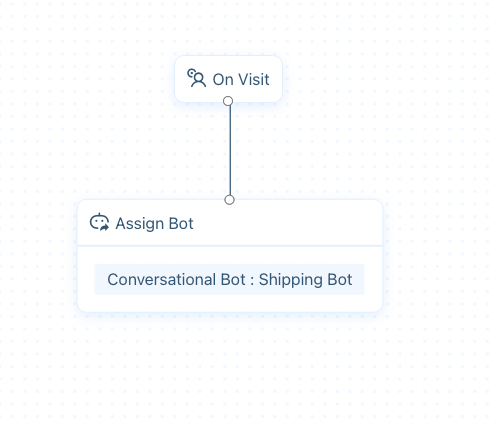 shipping-bot-assigned-to-on-visit-e5ad26fa37dabdeb9c5d44bf.png