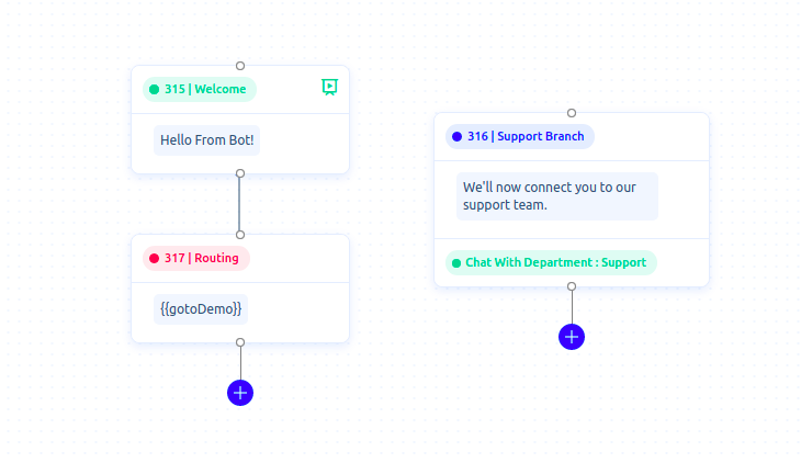 routing-webhook-in-sequence-bot-1c34f45719a6222190178d62.png