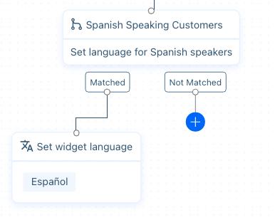 spanish-language-branch-bb2437712f1a808bc9e74815.png